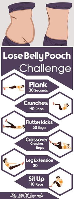 Belly Fat Workout – How do you lose stubborn belly fat fast? Do This One Unusual… Belly Fat Workout – How do you lose stubborn belly fat fast? Do This One Unusual Trick Before Work To Melt Away Pounds of Belly Fat Fitness Workouts, Easy Workouts, Fitness Diet, At Home Workouts, Fitness Motivation, Health Fitness, Sport Motivation, Workout Routines, Workout Plans