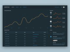 Experimenting with various styles for a dark dashboard UI.