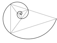 Golden Section: repeats indefinitely. same proportions. repeats to infinity. law of beauty // infinite and beautiful