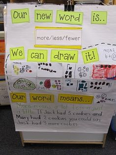 Here's a nice idea for a math vocabulary anchor chart.