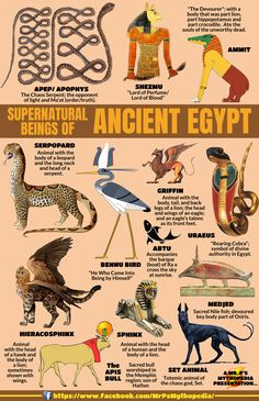 Supernatural Beings of Egyptian Mythology! #EgyptianMythology #Monsters #Supernatural #Creatures #Egypt #EgyptianCreatures #Mythology #MrPsMythopedia https://www.facebook.com/MrPsMythopedia/