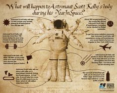 Scott Kelly's year in space...