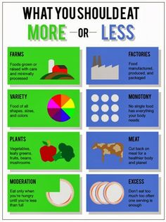 What to eat more and what to eat less