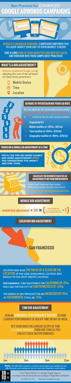 Google Enhanced Adword Best Practices  #Infographic - On the Top 5 Social Graphics Page