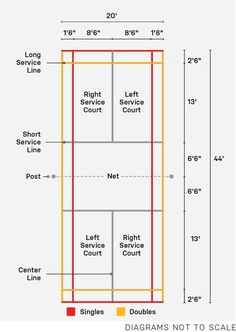 Badminton Court Dimension Diagrams Size Measurements