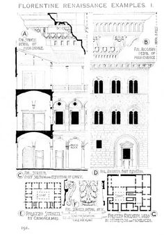 architecture of the english renaissance history essay Renaissance, its impact on english literature essay department of english [pick] syllabus for m a english (previous and final) under university centre for distance learning (scud) m a english previous appear history of english literature paper ii study of drama study of poetry paper ill paper iv study of novel paper v: phonetics, linguistics and let note: the candidates are required to.