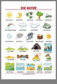 ABCs of Life Print, ABC Art Poster, Watercolor Alphabet Print, Wall Art, Nursery Decor by Little Truths Studio Study German, German English, Learn German, Learn French, Foreign Language Teaching, German Language Learning, Spanish Language, Dual Language, German Grammar