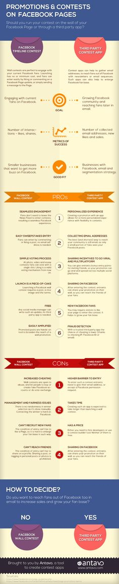 Promotions & contests on FaceBook pages #infographic