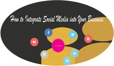 How to Integrate Social Media into Your Business Integrity, Social Media, Marketing, Writing, Business, Blog, Data Integrity, Blogging, Social Networks