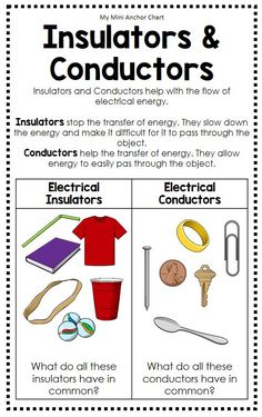 Insulators and Conductors Anchor Chart Science Chart, Science Anchor Charts, Science Worksheets, Science Resources, Science Experiments Kids, Science Lessons, Science For Kids, Science Activities, Science Posters