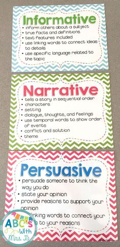Use these FREE genre posters to get your students referencing the Common Core State Standards while they are learning. Helpful for author's purpose Writing Genres, Persuasive Writing, Writing Lessons, Teaching Writing, Writing Activities, Writing Ideas, Paragraph Writing, Informational Writing, Opinion Writing