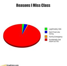 Why you really miss class - humor college-humor College Humor, College Life, Funny Pins, Funny Stuff, Funny Pie Charts, College Problems, Haha So True, Study Break, Family Emergency