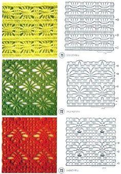 Ideas baby crochet dress libraries for 2019 Hexagon Crochet Pattern, Crochet Lace Edging, Crochet Motifs, Crochet Flower Patterns, Crochet Diagram, Crochet Stitches Patterns, Crochet Chart, Filet Crochet, Crochet Baby