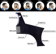 The Beard Growth Kit + FREE Gift Beard Growth Tips, Vellus Hair, Trimming Your Beard, Micro Needle Roller, Beard Grooming Kits, Increase Hair Growth, Full Beard, Face Massage, Hair Regrowth