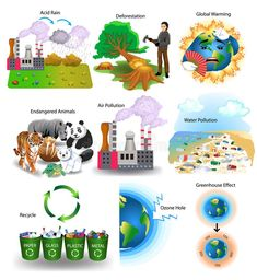 Environment problems like acid rain, deforestation, global warming, endangered a , Pollution Pictures, Global Warming Poster, Fun At Work, Kids Work, English Projects, Greenhouse Effect, Water Pollution, English Writing Skills, Help The Environment