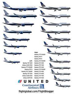 United and Continental fleets merged-thumb-540x692-78159.jpg (445×571)