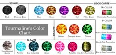 Tourmalines color chart paired w/ type of tourmaline