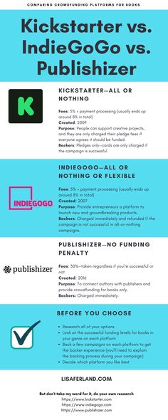 Kickstarter vs. IndieGoGo vs. Publishizer - Lisa Ferland Writers Write, All Or Nothing, Campaign, Lisa, Things To Come, Writing, Reading, Crowd, Books