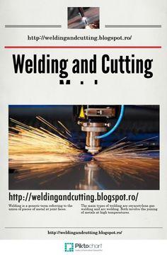 Welding and Cutting Metals Arc Welding, Dota 2, Metals, Editor, How To Make, Beautiful