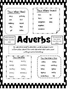 Adverb Anchor Chart - Amanda Lawson - TeachersPayTeachers.com