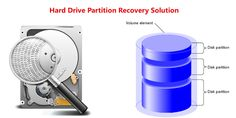 Know How to #Recover #Deleted Files from a #Formatted #Partition