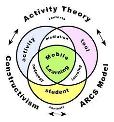 Mobile learning framework