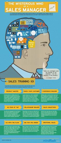 5 Amazing Sales Infographics | OpenView Labs