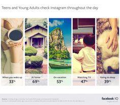 Instagram_Facts_