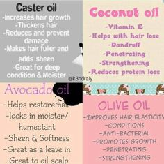 Know your oils