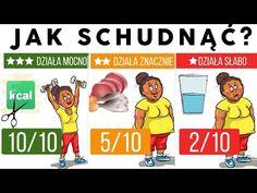 W odchudzaniu najistotniejsze jest to, aby jeść mniej, aby doszło do pożądanego deficytu kalorycznego. W… Family Guy, Comics, Fictional Characters, Youtube, Diet, Cartoons, Fantasy Characters, Comic, Youtubers