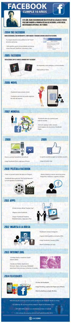 Cómo fueron los 10 primeros años de FaceBook #infografia #infographic #socialmedia