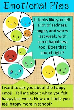 Emotion Pie for Identifying & Recognizing Feelings Play Therapy Activities, Emotions Activities, Counseling Activities, Group Counseling, Elementary School Counseling, School Social Work, School Counselor, Pre School, Solution Focused Therapy