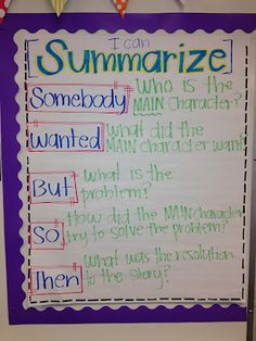 i can summarize chart helps students learn how to summarize.  I am a tutor for college students and many of them have trouble summarizing so I think it would be important to teach this skill early on.  This is a good chart to have on the wall for students to reference when they are summarizing.