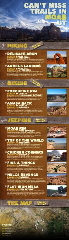 Except these aren't all in Moab..