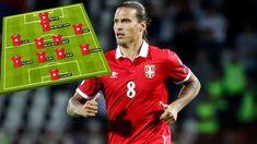 liveefootball: Με βασικό τον Πρίγιοβιτς η Σερβία! (pic)