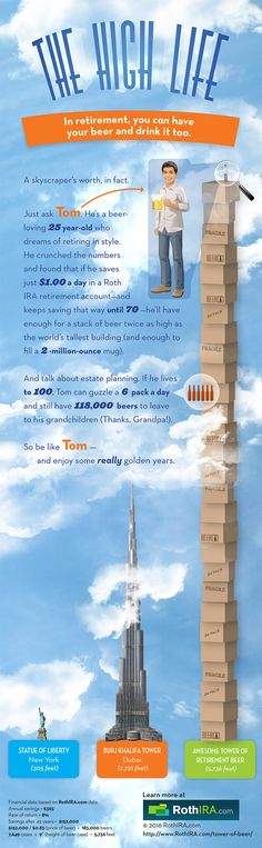 The Awesome Tower of Beer: RothIRA.com Infographic | RothIRA.com
