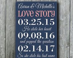 PRINTABLE Our Love Story Sign-Printable Wedding Chalkboard-Wedding Reception Sign-Rehearsal Dinner Sign-Engagement Sign-Important Life Dates 50th Anniversary Gifts, Anniversary Parties, Personalized Wedding Gifts, Personalized Signs, Important Dates Sign, Wedding Reception Signs, Gift Wedding, Engagement Signs, Bridal Shower Gifts