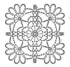 Luty Crochet Arts: Reasons beautiful with graphics Crochet Motif Patterns, Granny Square Crochet Pattern, Crochet Diagram, Square Patterns, Crochet Squares, Crochet Granny, Irish Crochet, Knitting Patterns, Crochet Art