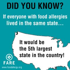 Did you know? If everyone with food allergies lived in the same state, it would be the 5th largest in the country! #foodallergy