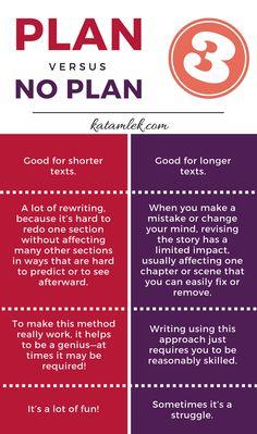 To Plan Or Not To Plan - Katarzyna Mlek (EN)