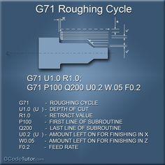 Cnc Lathe, Cnc Router, Cnc Codes, Cnc Programming, Arduino Cnc, Cnc Controller, Cnc Software, Drilling Tools, Cnc Parts