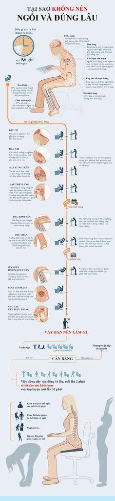 Ngồi 9,6 tiếng mỗi ngày làm tăng nguy cơ tim mạch 200% so với người vận động nhiều. Đứng dậy vận động 16 lần, mỗi lần 2 phút tốt cho sức khỏe hơn việc luyện tập một lần 32 phút.