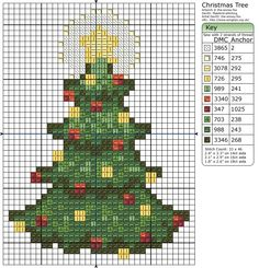 cross stitch snowman christmas tree - Google-søgning