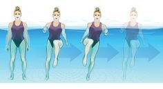 A Strength-Building Water Workout. Exercise in a swimming pool and use the water's resistance to build strength and power — or its buoyancy to recover from injury. Water Aerobic Exercises, Swimming Pool Exercises, Pool Workout, Water Workouts, Ankle Exercises, Swimming Tips, Swimming Pools, Cardio, Pilates