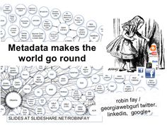 metadata makes the world go round..  from social networking to library catalogs...
