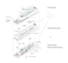Isométrica del sistema. Pabellón de Austria en la Expo de Milán 2015 por Terrain