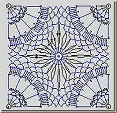 easy crochet squares | EASY CROCHET SQUARES