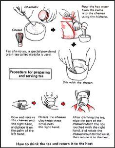 En la ceremonia del té japonesa, el invitado debe tomar el dulce antes de recibir el tazón con matcha. Deposita la base del cuenco en su mano izquierda y con la derecha lo gira para no manchar la parte bonita (movimientos cortos y pasaudas que no alteren el espíritu, en el sentido de las agujas del reloj para que la manga del kimono no se manche). Antes de sorber se debe inclinar... +info http://www.iloveteacompany.com/2013/12/ceremonia-te-japones-chanoyu.html