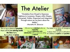 The Atelier- the language is thought provoking for the adult to create invitations of learning to the children.