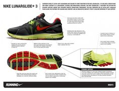 Nike Lunar Glide 3, Great for Running Long Distances and Working out at the Gym